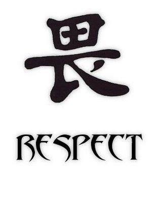 Respect Definition Essay - buycheapwritingessaytechnology